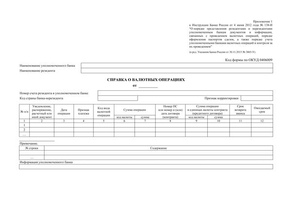 Валютный контроль в рф. советы: как не нарушить валютное законодательство.