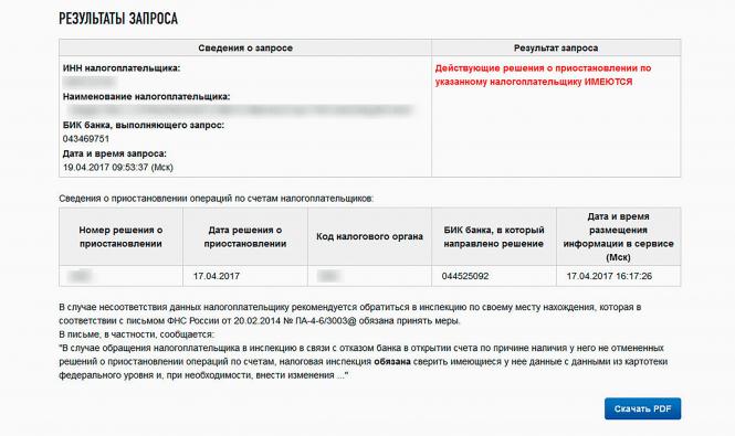Письмо в налоговую о разблокировке счета (образец)